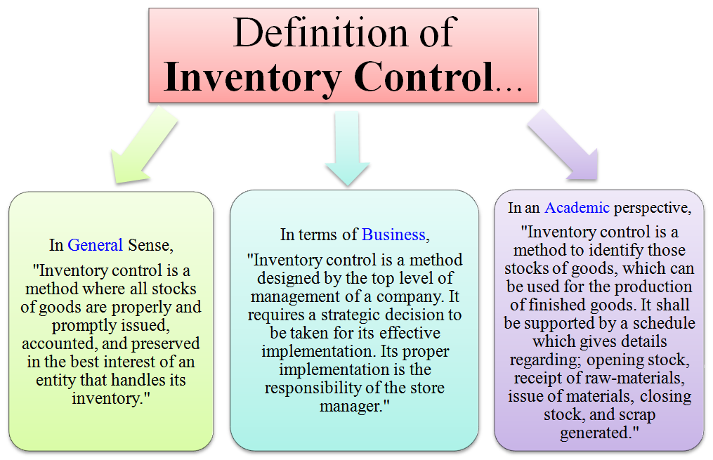 what is inventory control definition meaning