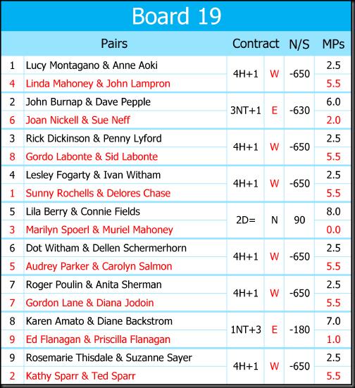 Recap Boards 25 May 2017-19
