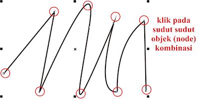 Cara Mudah Menggunakan Bezier Tool CorelDraw