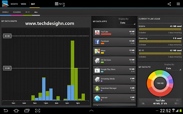My Data Manager Android app