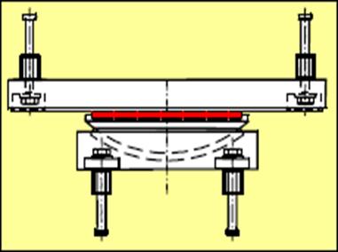 Sliding Isolator Without Recentering Capacity