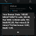 How to accumulate and get more than 100mb on MTN MyApp bonus .