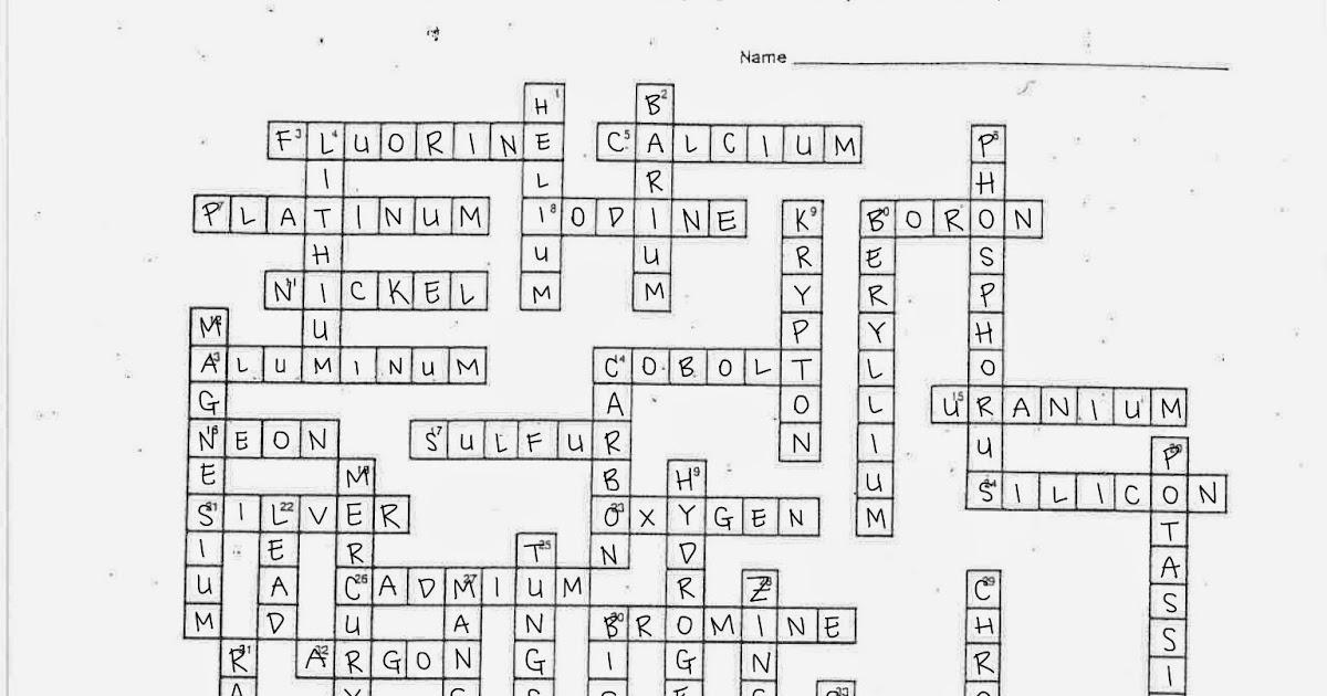 Tom Schoderbek Chemistry: Element Crossword Puzzle