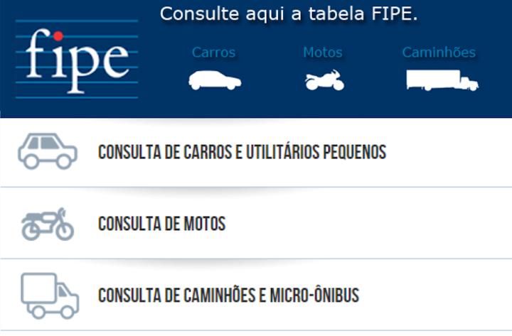 Consulte Tabela FIPE