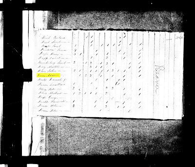Census Beaver 1820