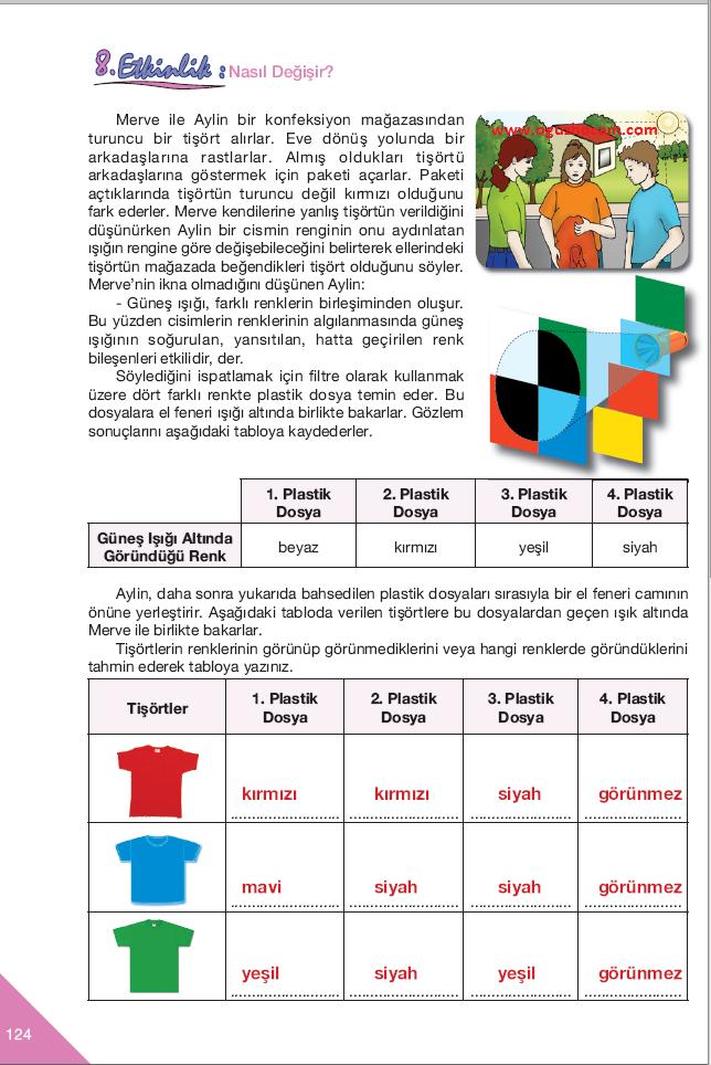 sayfa+124+-+8.+etkinlik.png (644×964)