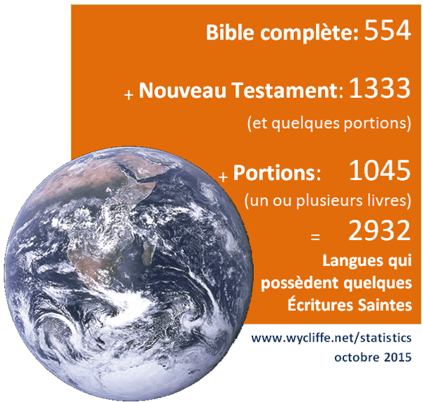 2015 Stats Graphic - French