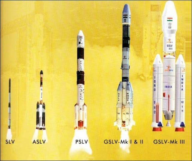 ISRO SLV/GSLV