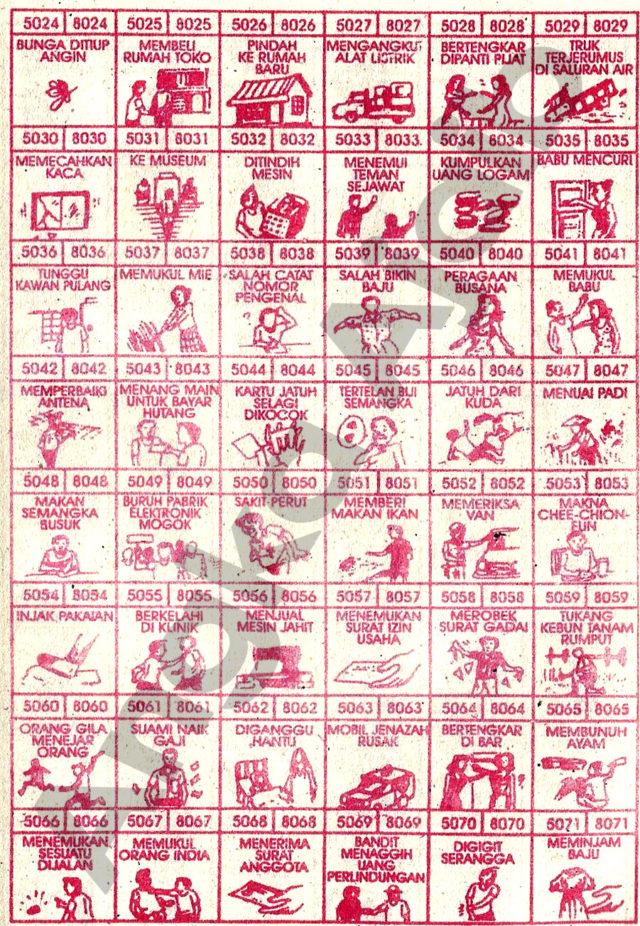 Daftar Buku Mimpi 4D dengan Nomor Togel Abjad 5024 – 5071 dan 8024 – 8071