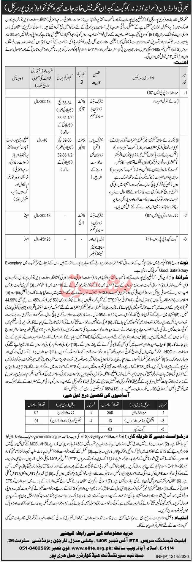 Jail Police Jobs KPK 2020 Advertisement