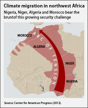Climate migration in northwest Africa. Nigeria, Niger, Algeria, and Morocco bear the brunt of this growing security challenge. Graphic: Center for American Progress
