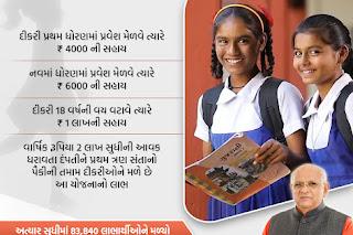 Gujarat Government's 'Whali Dikari Yojana