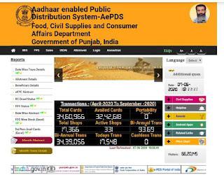 Punjab Ration Card List