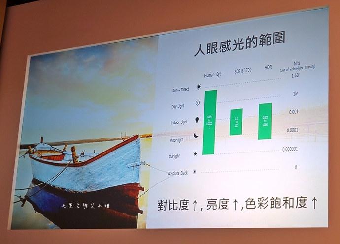 6 2016 三星 SAMSUNG SUHD 超4K電視