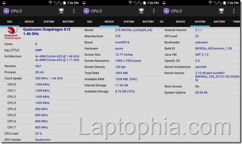 Benchmark CPU-Z ZTE Blade A711