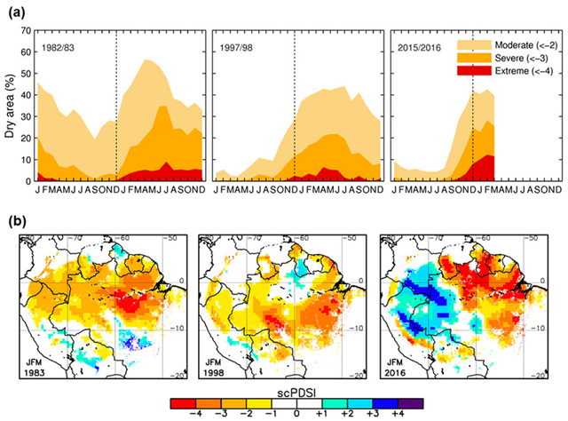 (a) Monthly time series of percentage of the area of the Amazonian rainforests affected by moderate, severe, and extreme drought as indicated by the scPDSI. From left to right, results are presented for the three El Niño events in 1982–1983, 1997–1998, and 2015–2016. (b) Spatial patterns of scPDSI for the Jan-Feb-Mar season in 1983, 1998, and 2016. Graphic: Jiménez-Muñoz, et al., 2016 / Scientific Reports