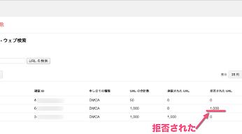 2015/9/15 DMCA侵害申し立て拒否される