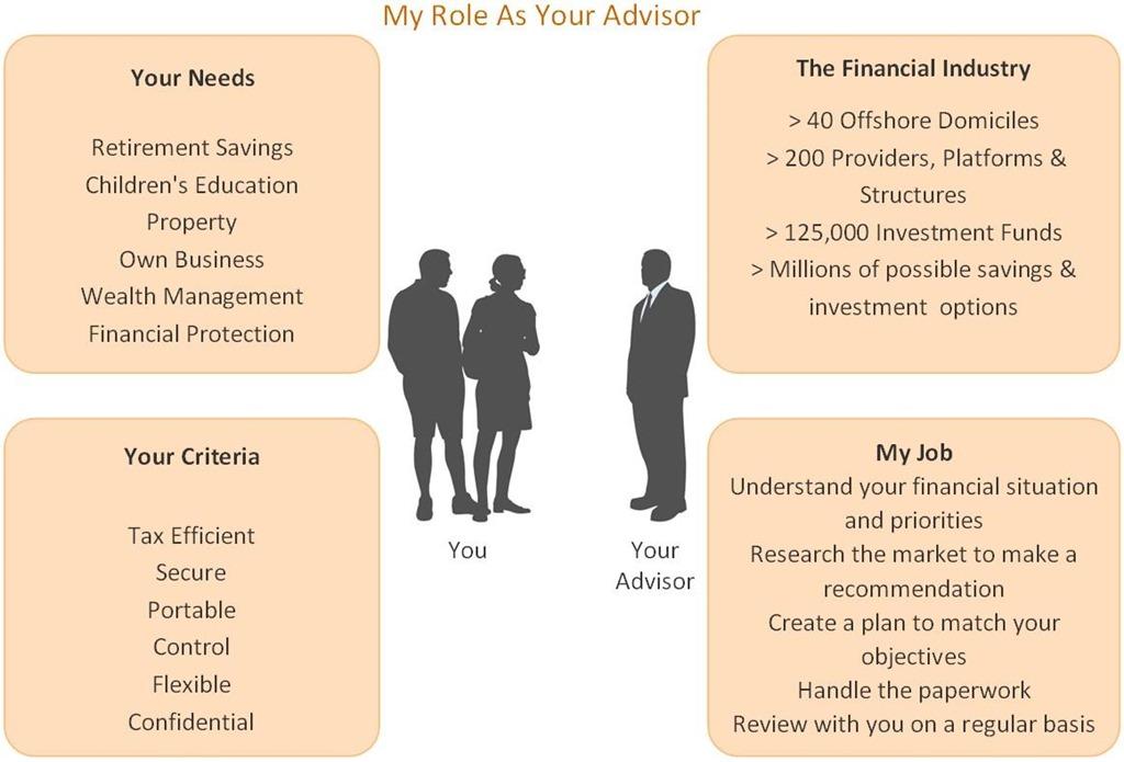 [my-role-as-your-advisor1%5B5%5D]