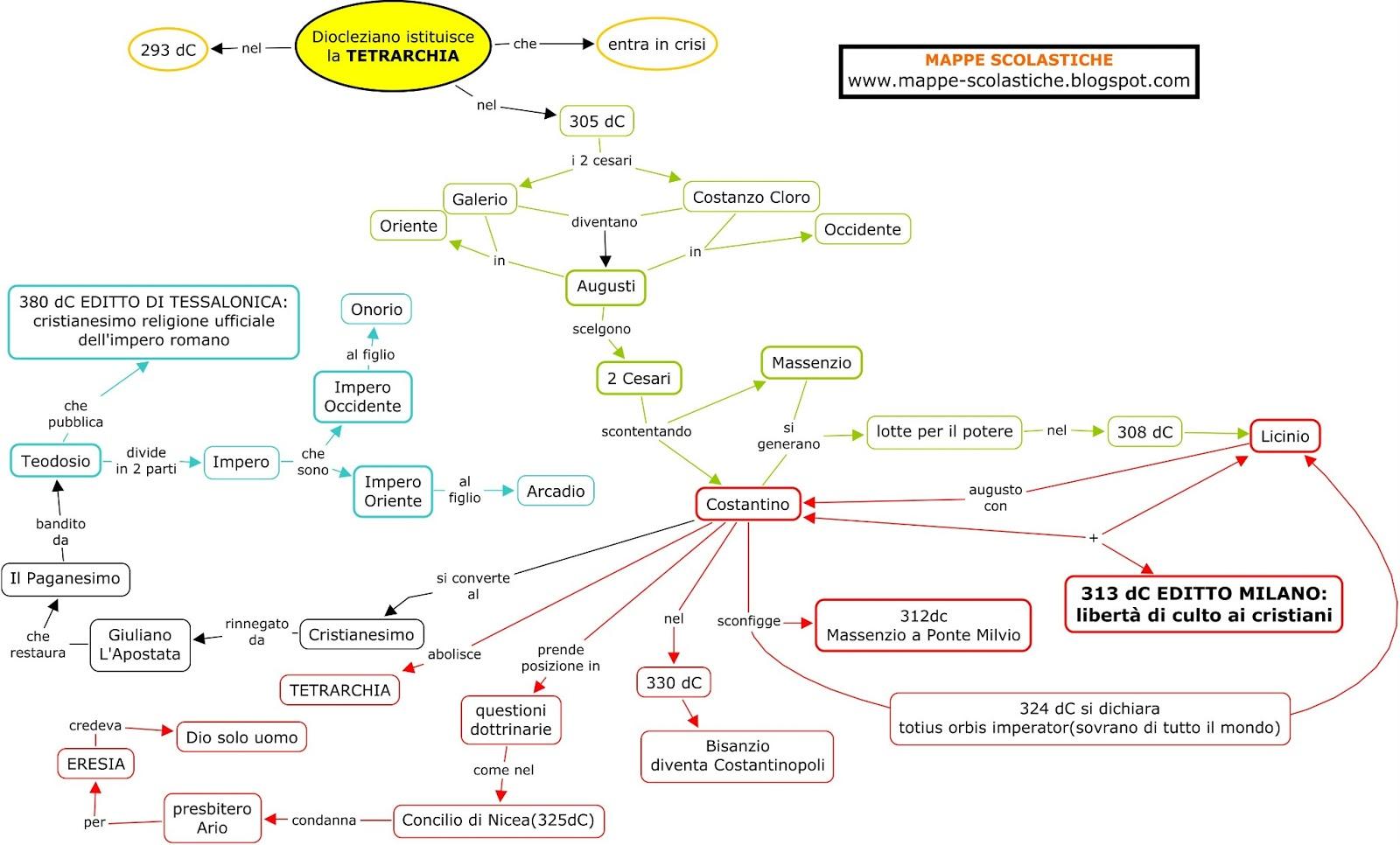 Popolare 2L / DA DIOCLEZIANO A COSTANTINO MAPPA CONCETTUALE | Prof. Triolo LF47