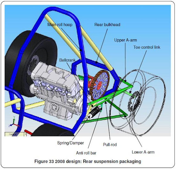 top view geometry - F1technical net