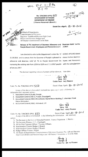 Punjab Govt Interim Relief Letter