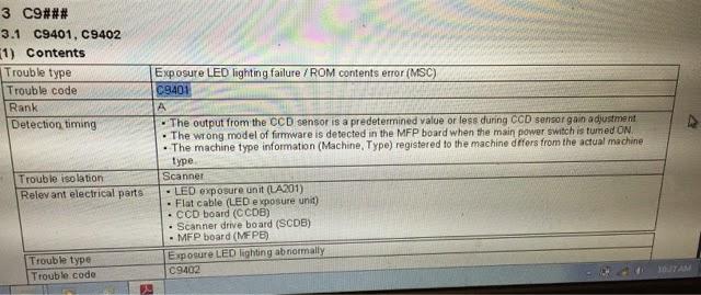 A Photocopier Technicians Diary: An Unknown error