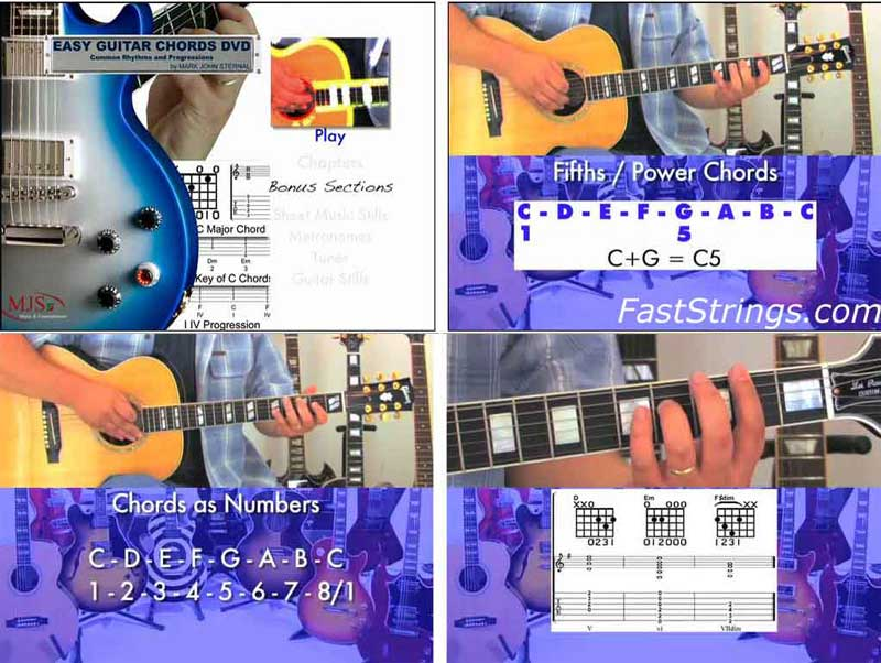 Mark John Sternal - Easy Guitar Chords