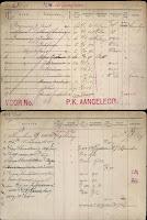 Gezinskaart Groeneweg, Jacob geb. 09-11-1865.jpg