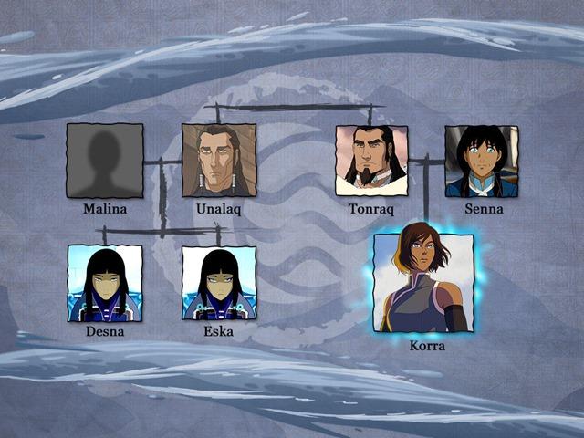 legend-of-korra-family-tree-korra