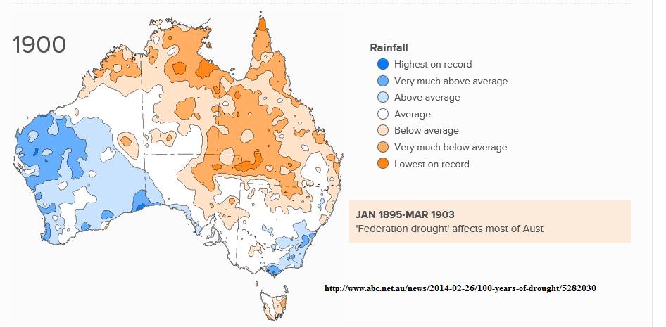1900 Australian rainfall  paterns