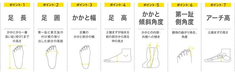 アシックスジャパンの足形計測-計測項目