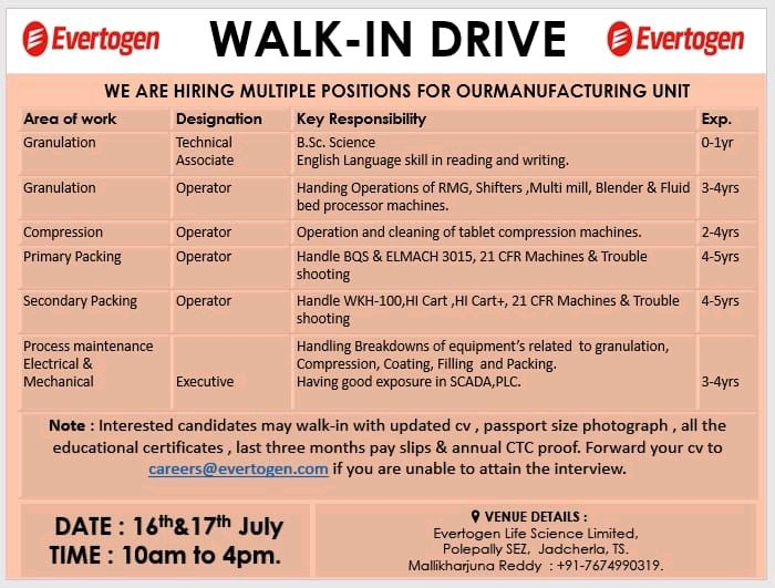 Walk-in Fir Production, Packing & Engineering Department At Evertogen