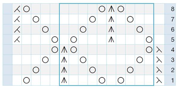 программы для составления схем вязания спицами голосование