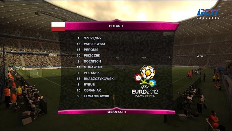 UEFA EURO 2012 Scoreboard - PES 2012