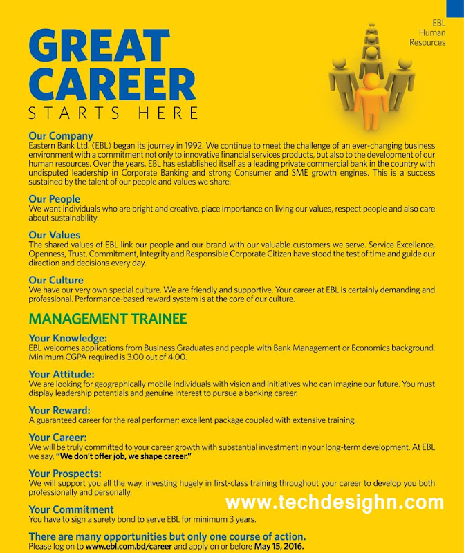 Eastern Bank Limited Management Trainee