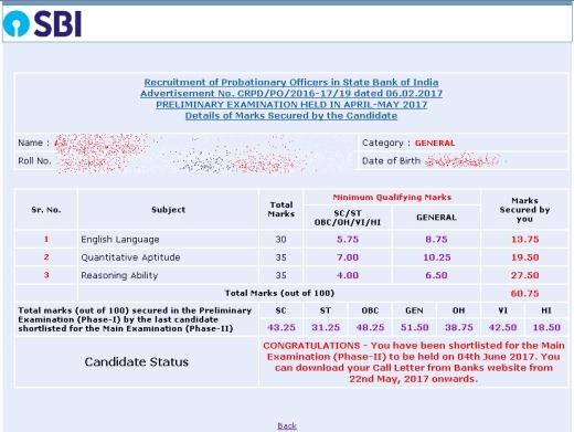 Sbi Po Results Sbi Po Prelims Result Sbi Po Prelims Cutoff Marks