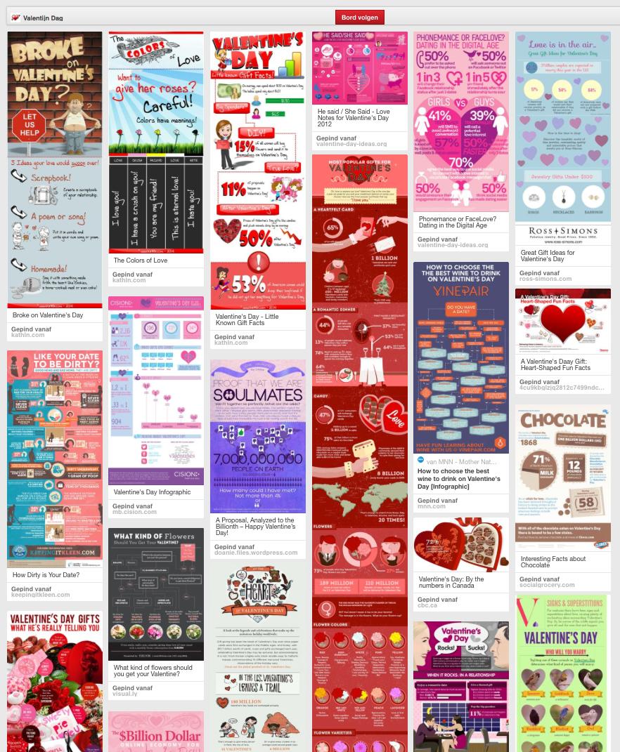 Infographics Valentijnsdag