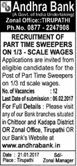 Andhra Bank Tirupathi Jobs 2017