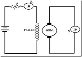 open-circuit-characteristics-of-generator