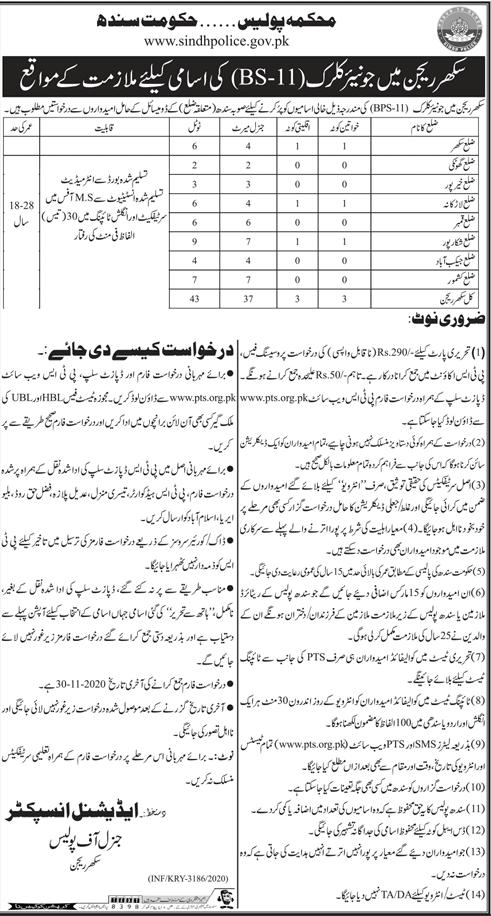 Police Department Govt of Sindh Jobs November 2020 (43 Posts)