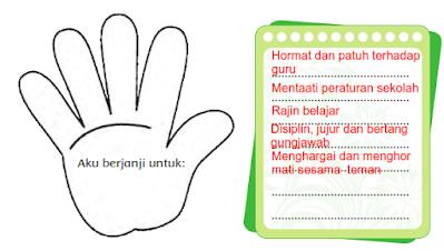 Kunci Jawaban Buku Kelas 5 SD Tema 6 Subtema 2 Pembelajaran 3