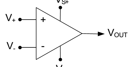 Silicon Labs EFM32 Playground: EFM32 Operational Amplifiers