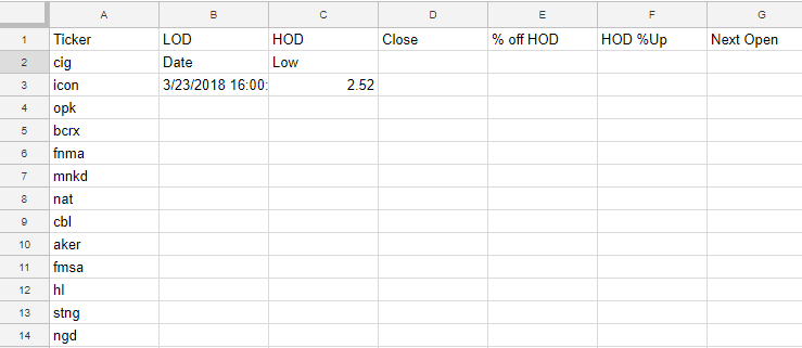 GoogleFinance, pulling previous day data - Docs Editors Help