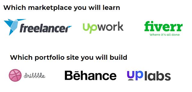 Best UI/UX Design Course in Bangladesh