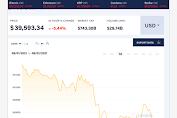Investor Cryptocurrency Khawatir Tentang RUU AS BaruHarga Bitcoin dan