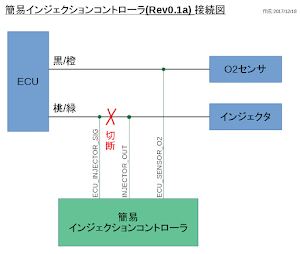 簡易インジェクションコントローラの接続図