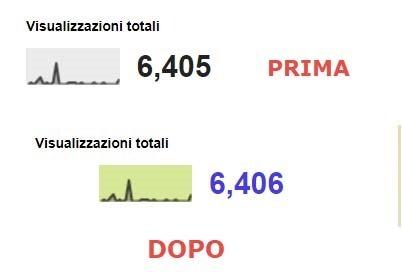 statistiche-stile-2