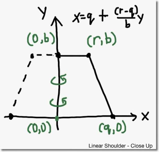 Eddie's Math and Calculator Blog: Volume of a Bottle