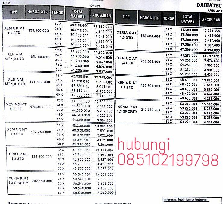 INFO HARGA,PROMO TERBARU DAIHATSU SURABAYA: Price list
