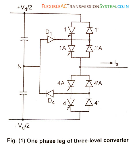 Tremendous Operation Of The 3 Level Voltage Source Converter Vsc With Wiring Database Gramgelartorg